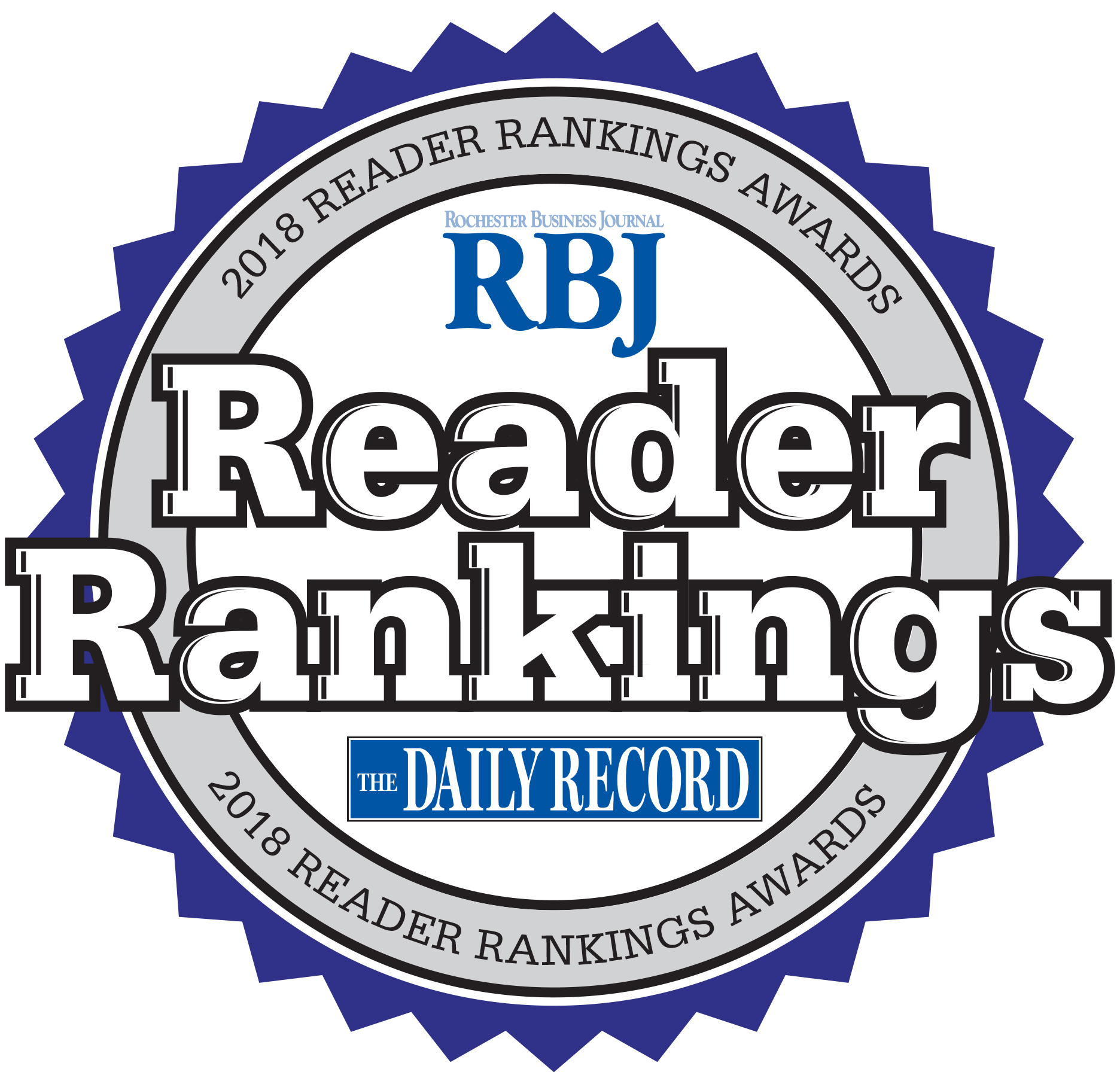 Reader Rankings